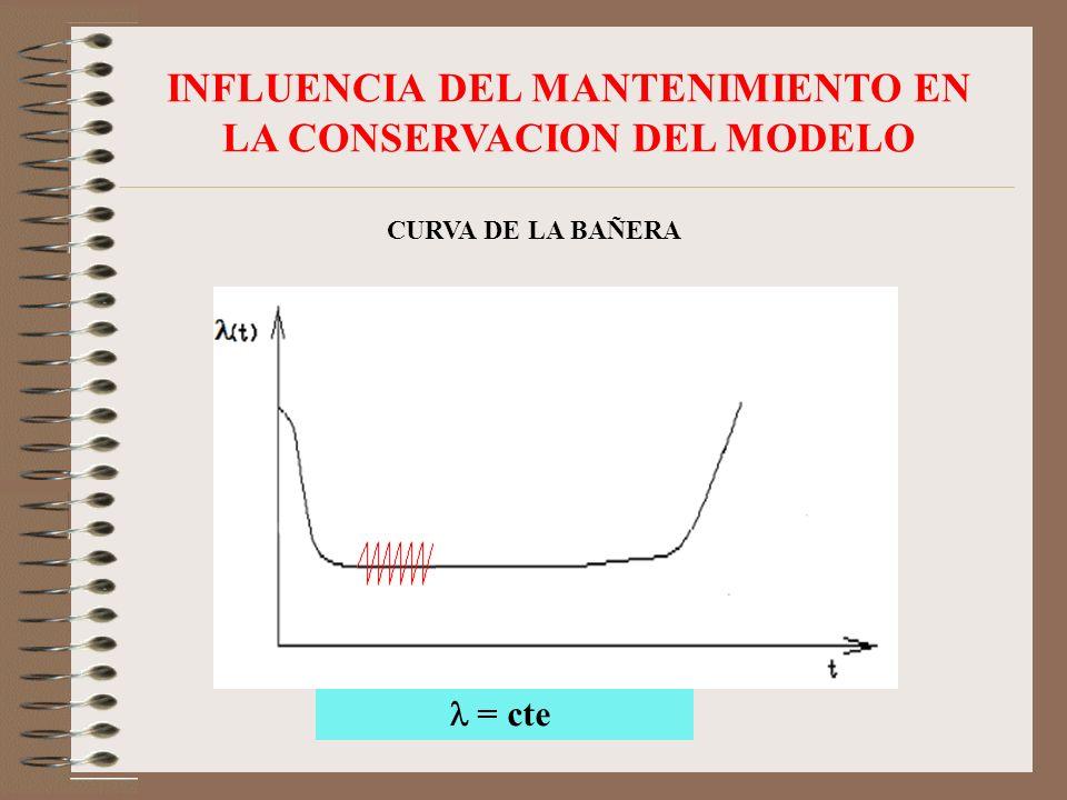 INFLUENCIA DEL MANTENIMIENTO EN LA CONSERVACION DEL MODELO