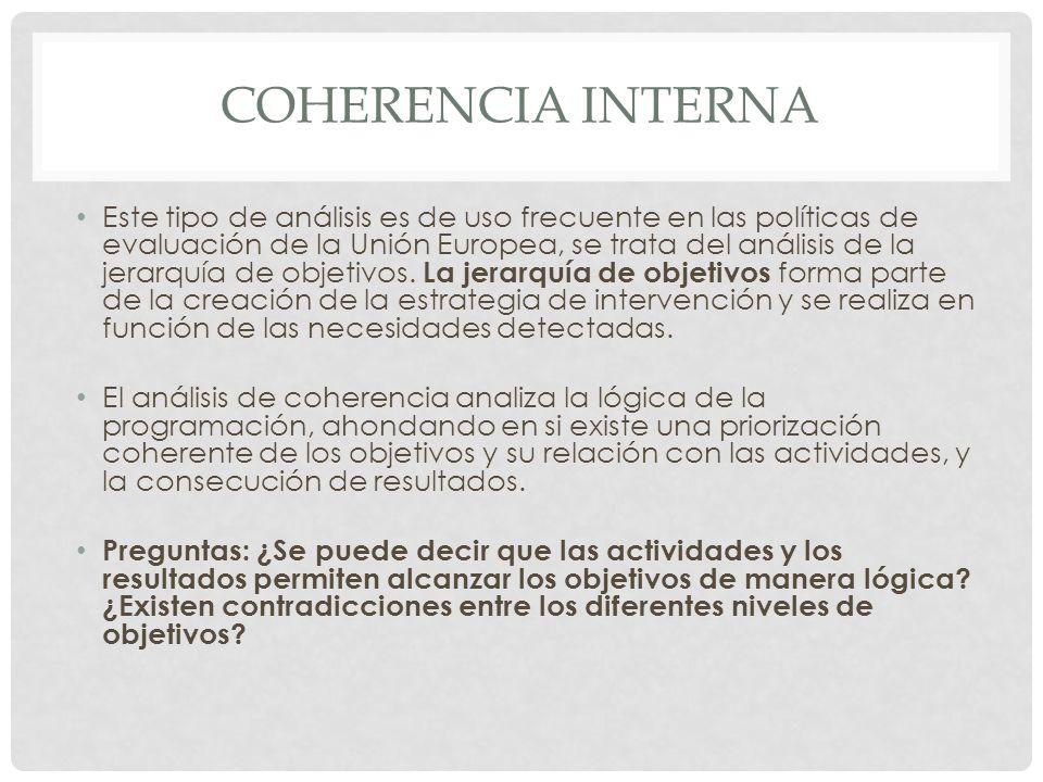 Coherencia interna