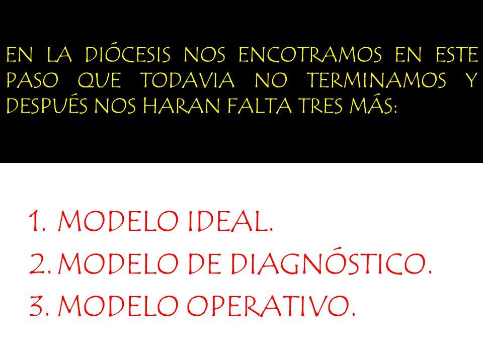 MODELO IDEAL. MODELO DE DIAGNÓSTICO. MODELO OPERATIVO.