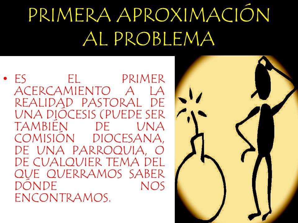 PRIMERA APROXIMACIÓN AL PROBLEMA