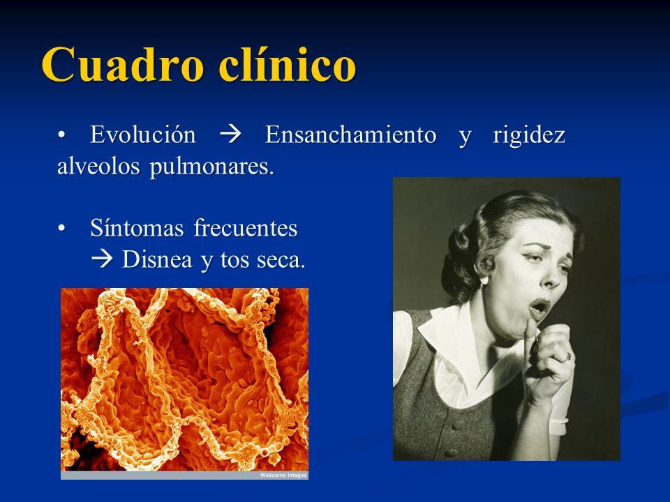 Cuadro clínico Evolución  Ensanchamiento y rigidez alveolos pulmonares.