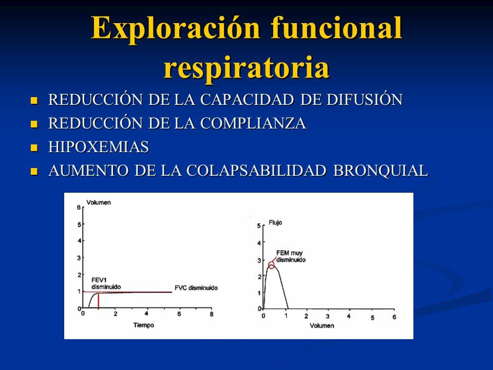 Exploración funcional respiratoria