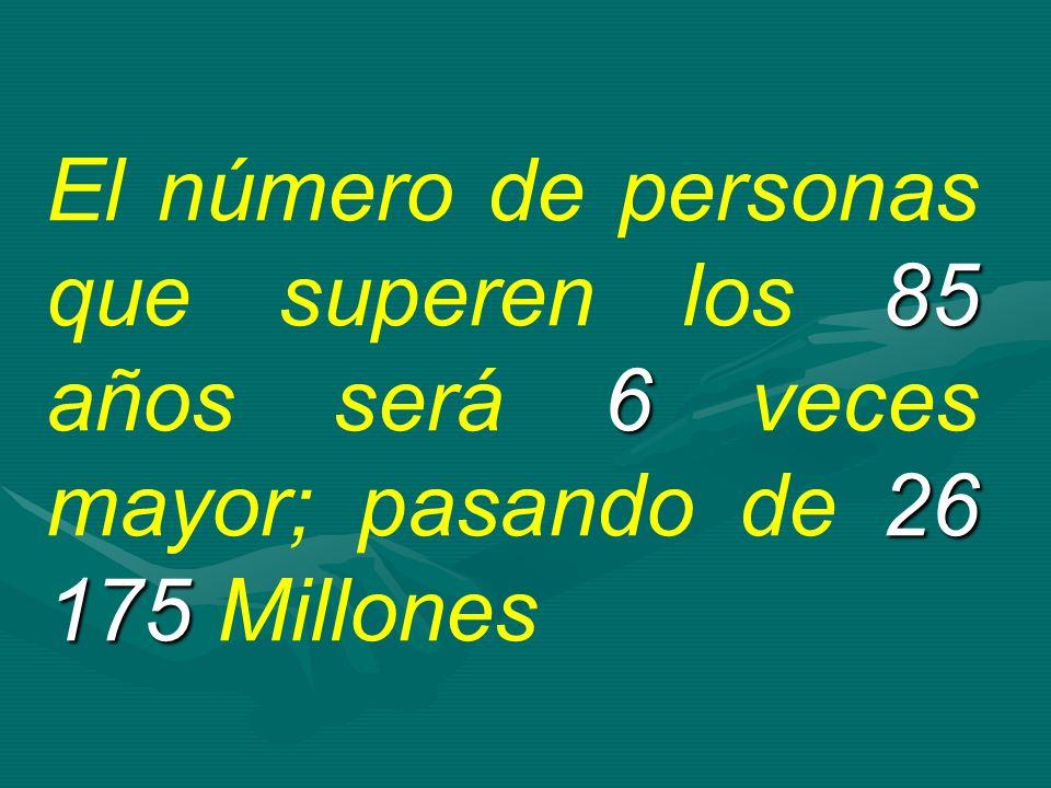 El número de personas que superen los 85 años será 6 veces mayor; pasando de 26 175 Millones