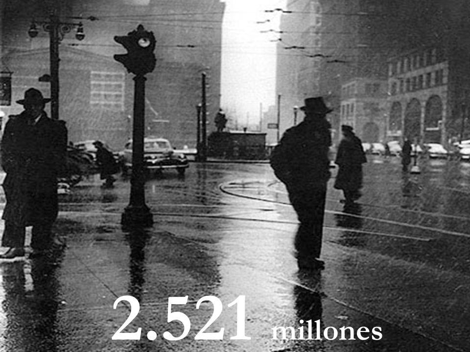 1950 2.521 millones
