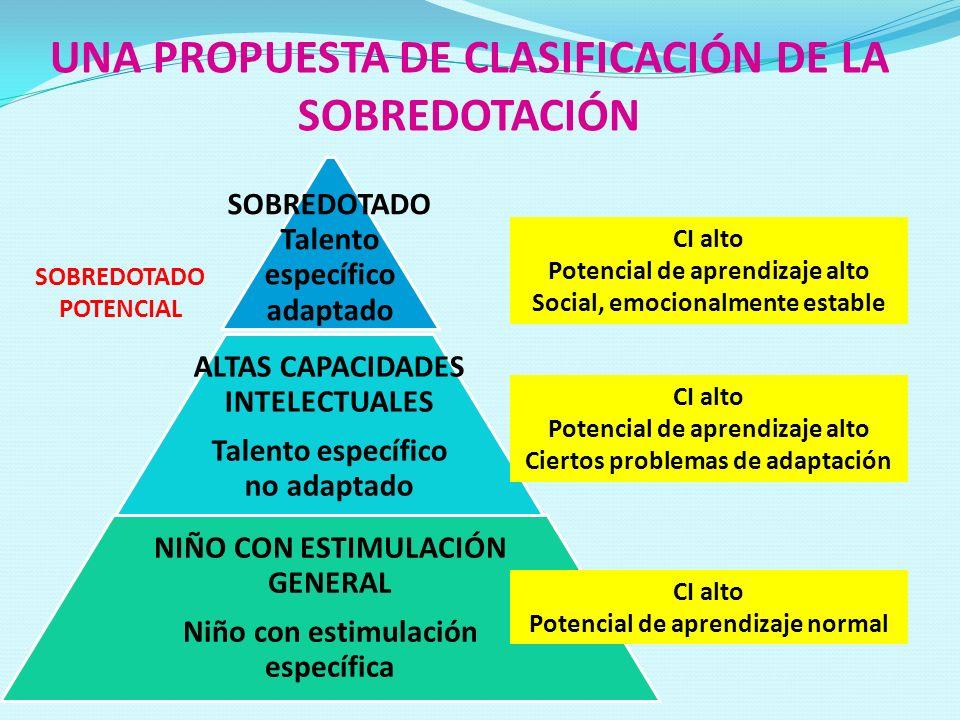 UNA PROPUESTA DE CLASIFICACIÓN DE LA SOBREDOTACIÓN