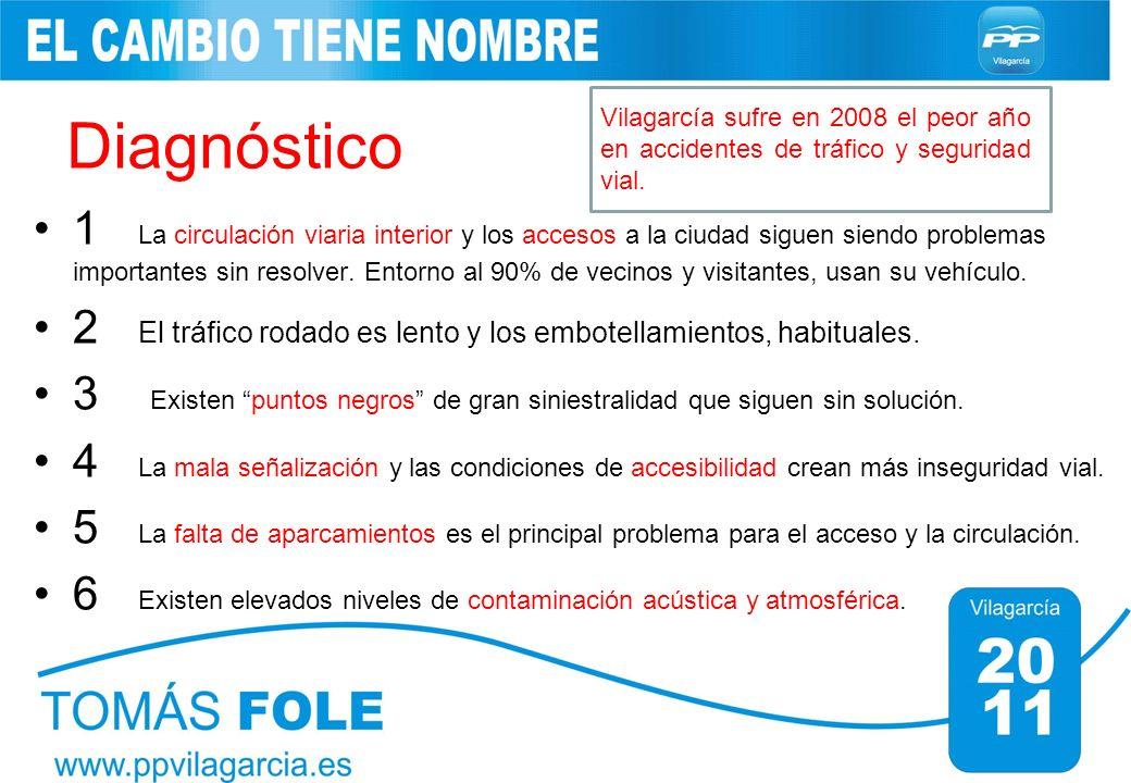 Diagnóstico Vilagarcía sufre en 2008 el peor año en accidentes de tráfico y seguridad vial.