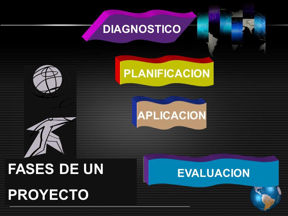 DIAGNOSTICO PLANIFICACION FASES DE UN PROYECTO APLICACION EVALUACION