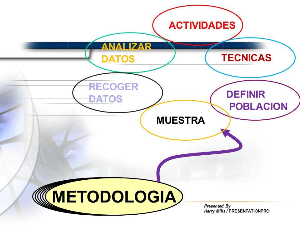 METODOLOGIA ACTIVIDADES ANALIZAR DATOS TECNICAS RECOGER DATOS DEFINIR