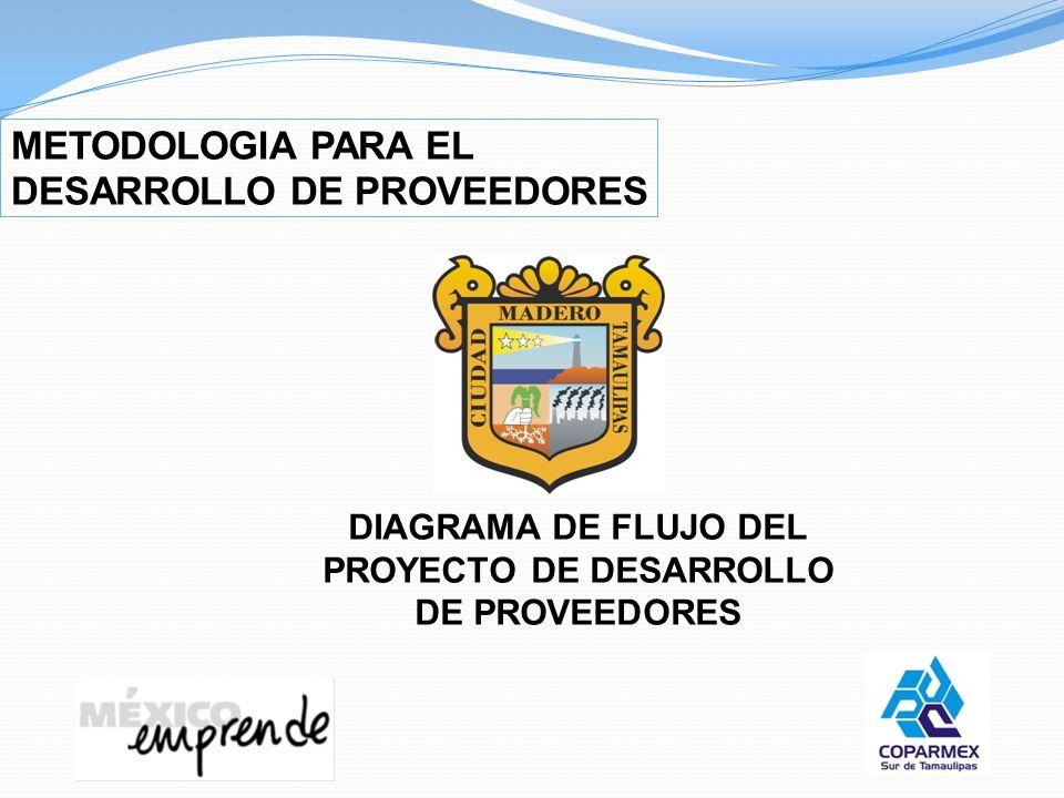 DIAGRAMA DE FLUJO DEL PROYECTO DE DESARROLLO DE PROVEEDORES