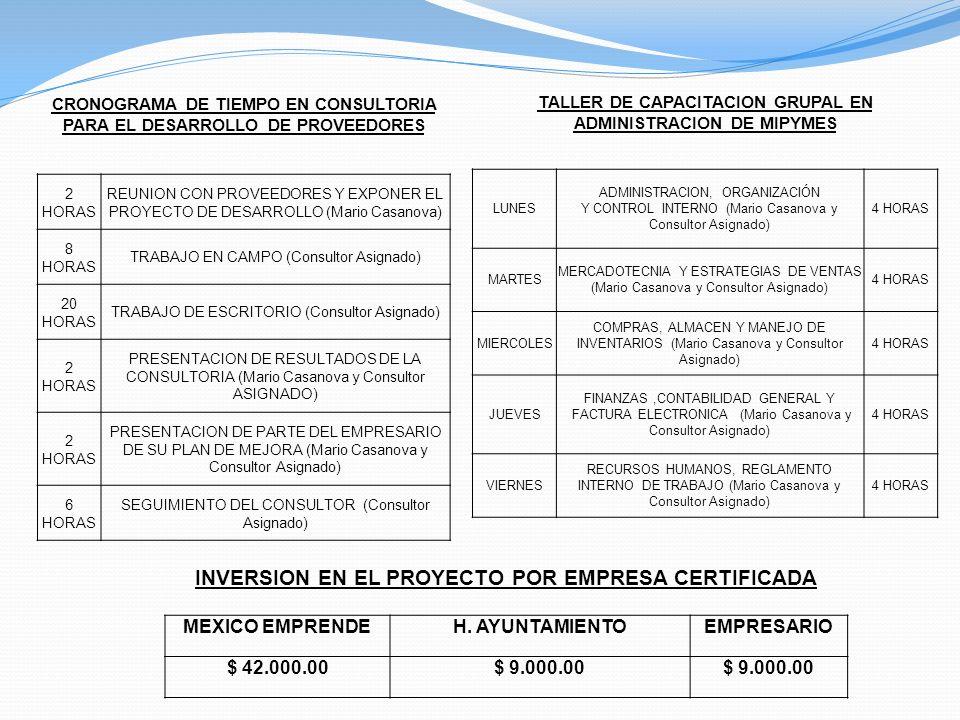 INVERSION EN EL PROYECTO POR EMPRESA CERTIFICADA