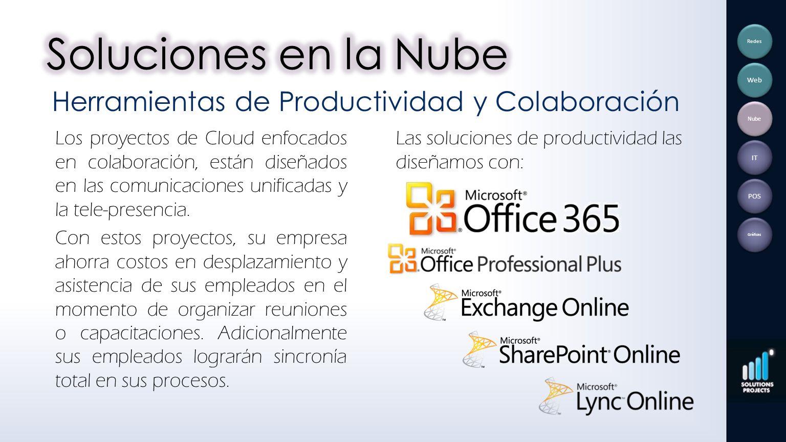 Soluciones en la Nube Herramientas de Productividad y Colaboración