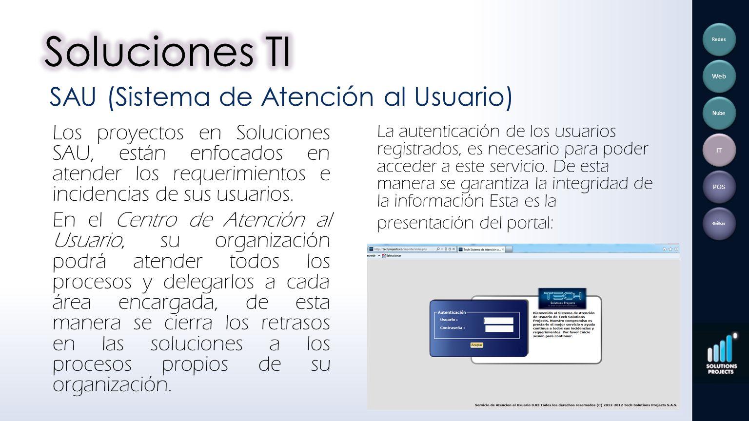 Soluciones TI SAU (Sistema de Atención al Usuario)