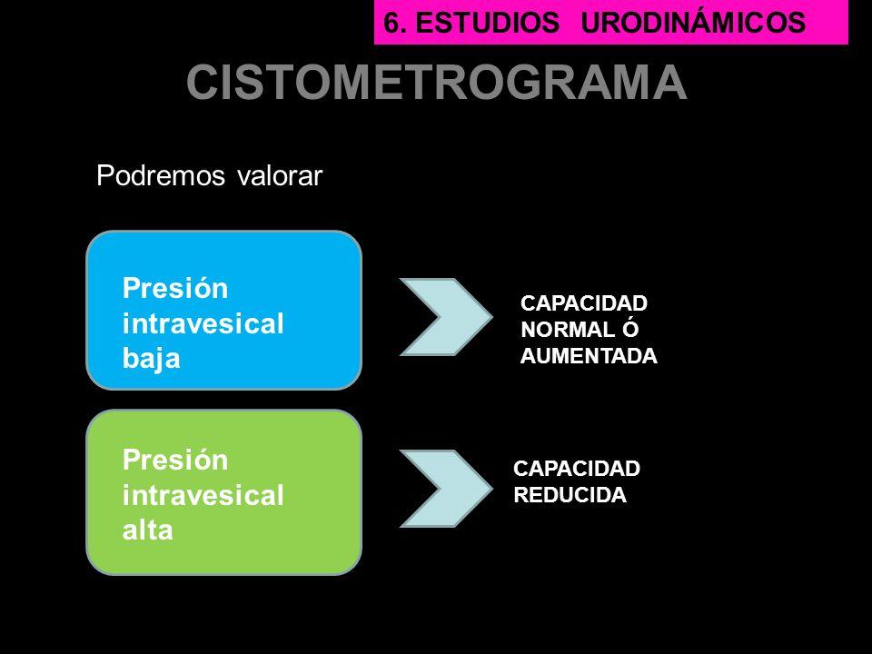 CISTOMETROGRAMA 6. Estudios urodinámicos Podremos valorar