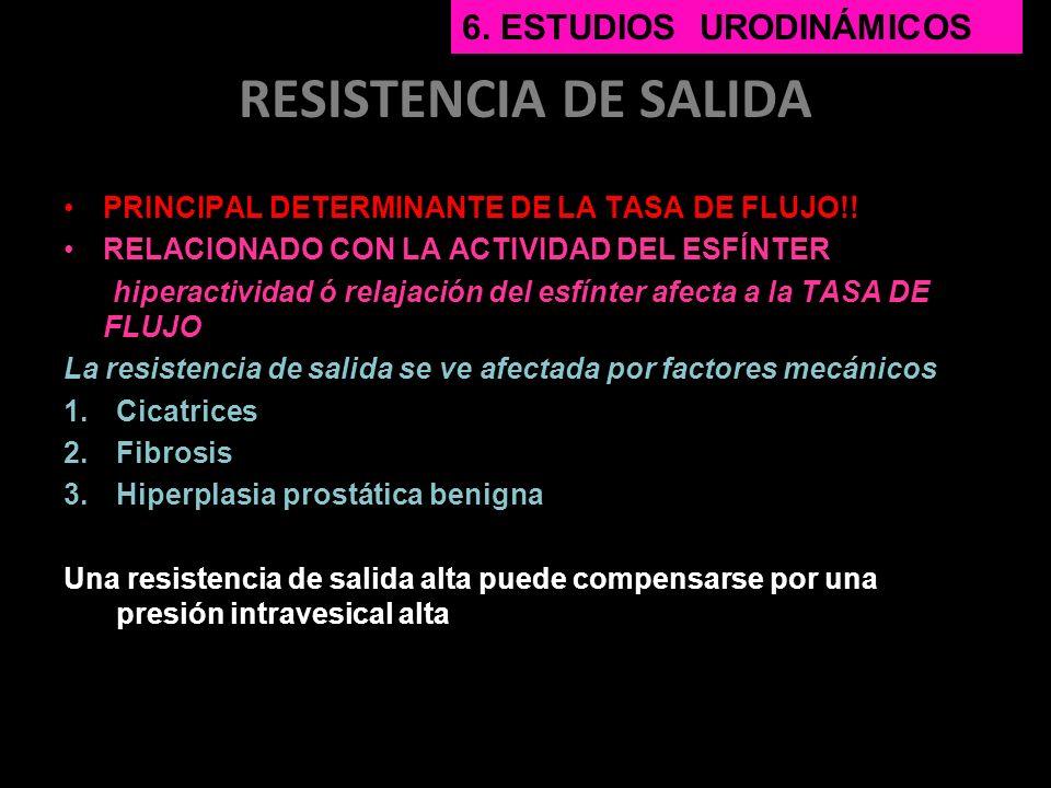RESISTENCIA DE SALIDA 6. Estudios urodinámicos