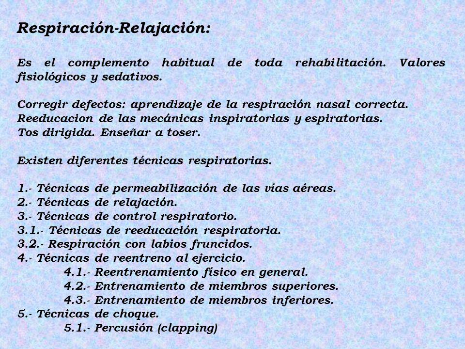 Respiración-Relajación:
