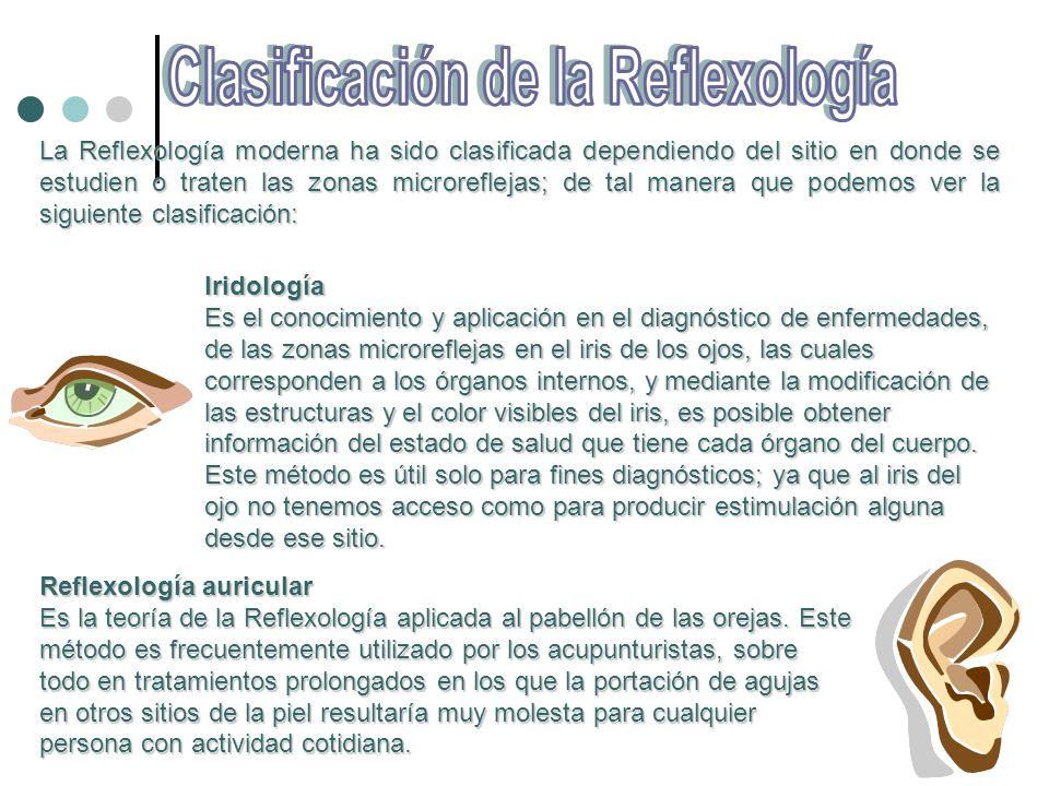 Clasificación de la Reflexología