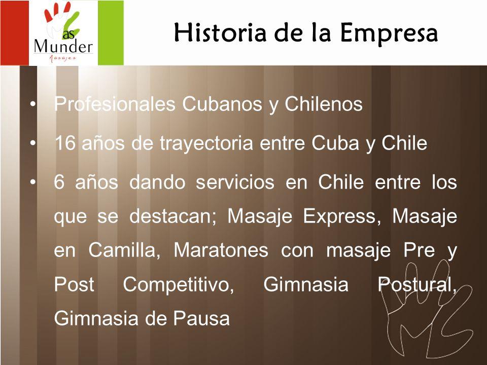 Historia de la Empresa Profesionales Cubanos y Chilenos