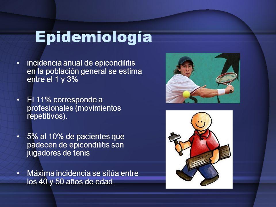 Epidemiología incidencia anual de epicondilitis en la población general se estima entre el 1 y 3%