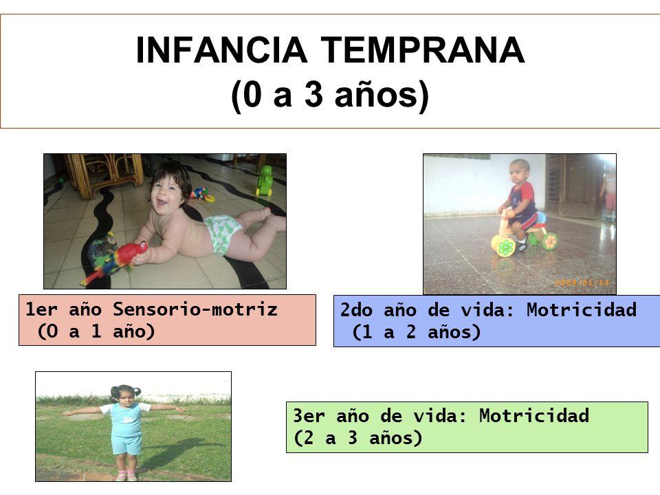INFANCIA TEMPRANA (0 a 3 años)