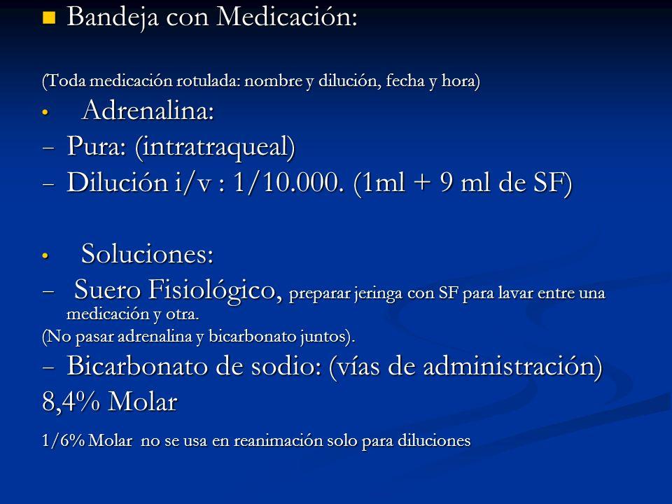 Bandeja con Medicación: Adrenalina: Pura: (intratraqueal)