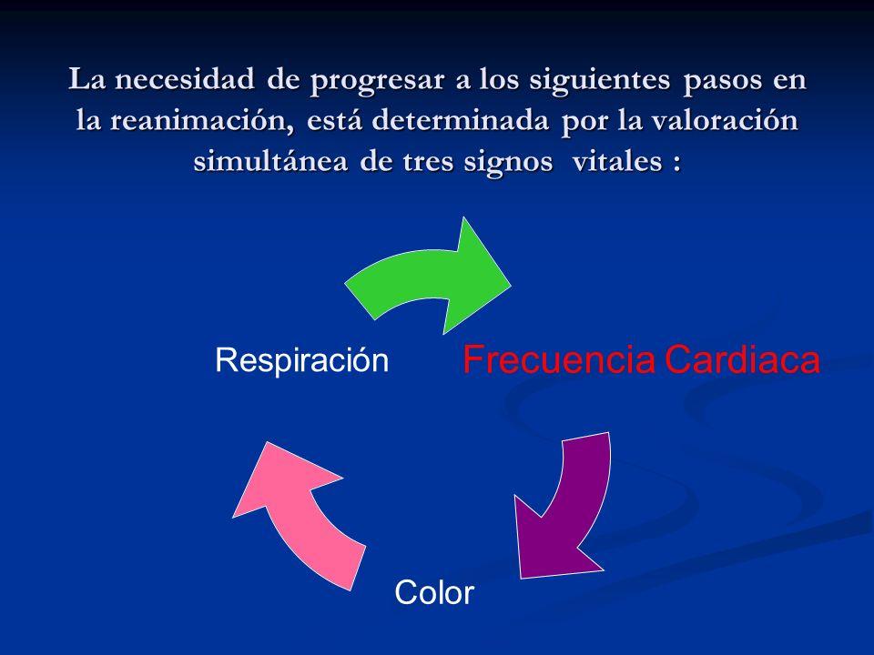 La necesidad de progresar a los siguientes pasos en la reanimación, está determinada por la valoración simultánea de tres signos vitales :