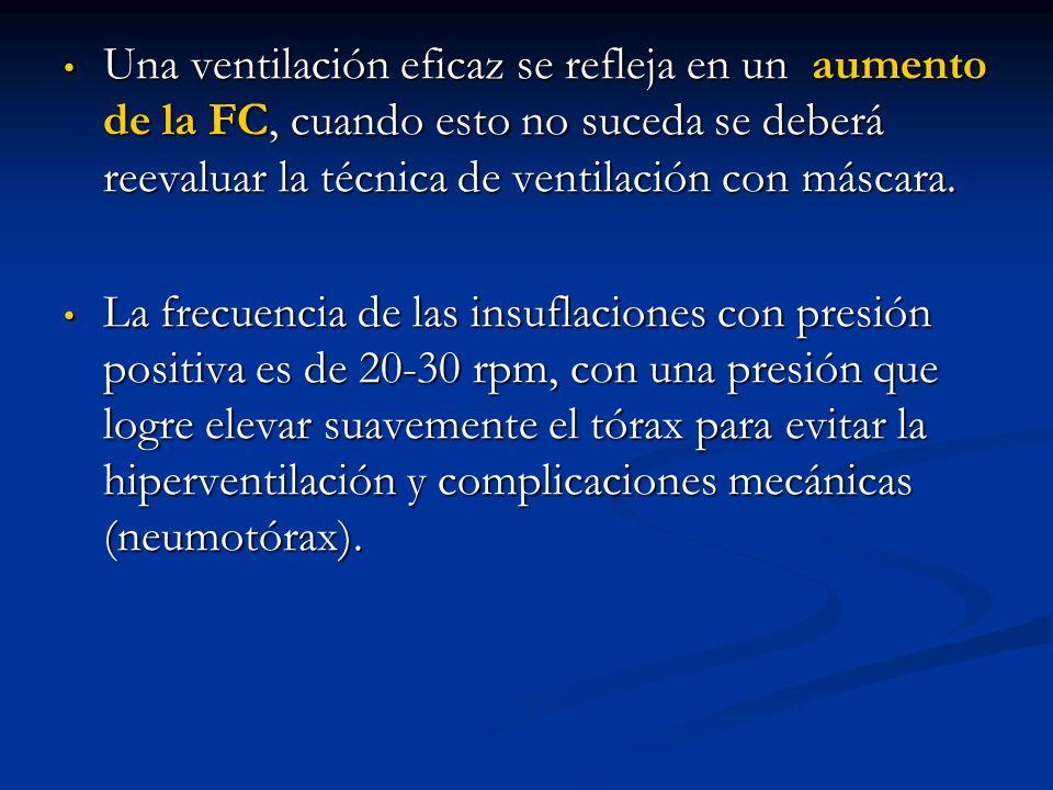 Una ventilación eficaz se refleja en un aumento de la FC, cuando esto no suceda se deberá reevaluar la técnica de ventilación con máscara.