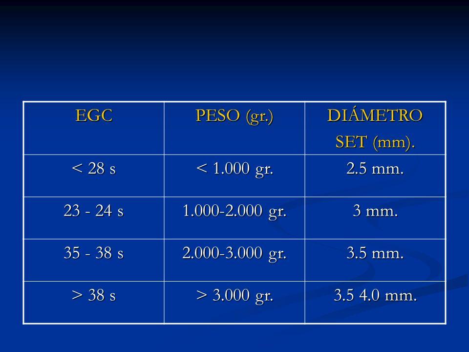 EGC PESO (gr.) DIÁMETRO. SET (mm). < 28 s. < 1.000 gr. 2.5 mm. 23 - 24 s. 1.000-2.000 gr. 3 mm.