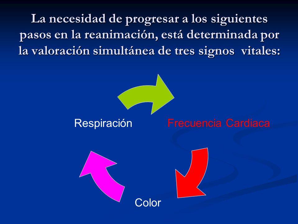 La necesidad de progresar a los siguientes pasos en la reanimación, está determinada por la valoración simultánea de tres signos vitales: