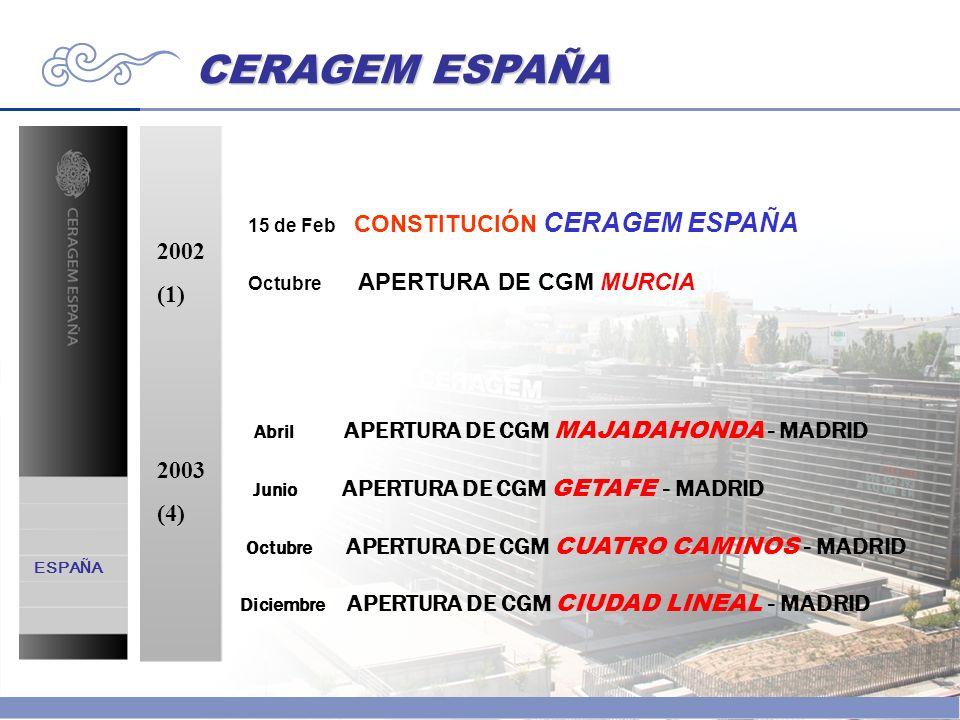 CERAGEM ESPAÑA 2002 (1) Junio APERTURA DE CGM GETAFE - MADRID 2003