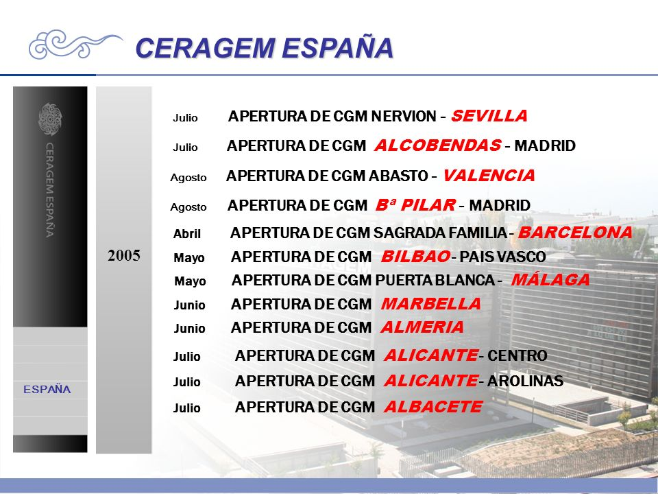 CERAGEM ESPAÑA 2005 Mayo APERTURA DE CGM PUERTA BLANCA - MÁLAGA
