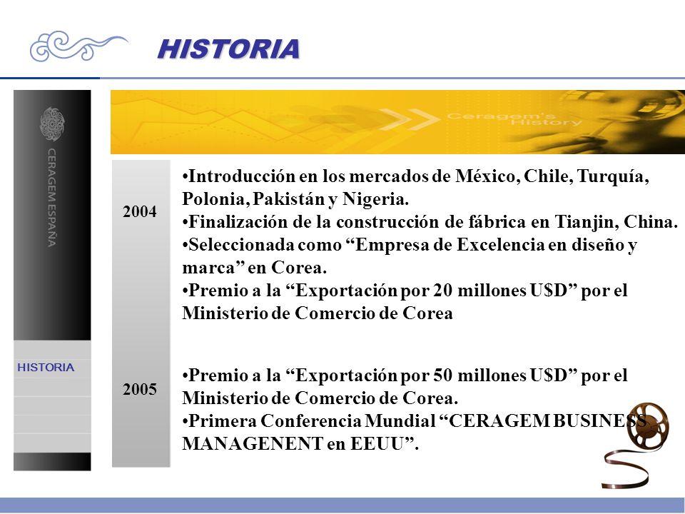 HISTORIA Introducción en los mercados de México, Chile, Turquía, Polonia, Pakistán y Nigeria.