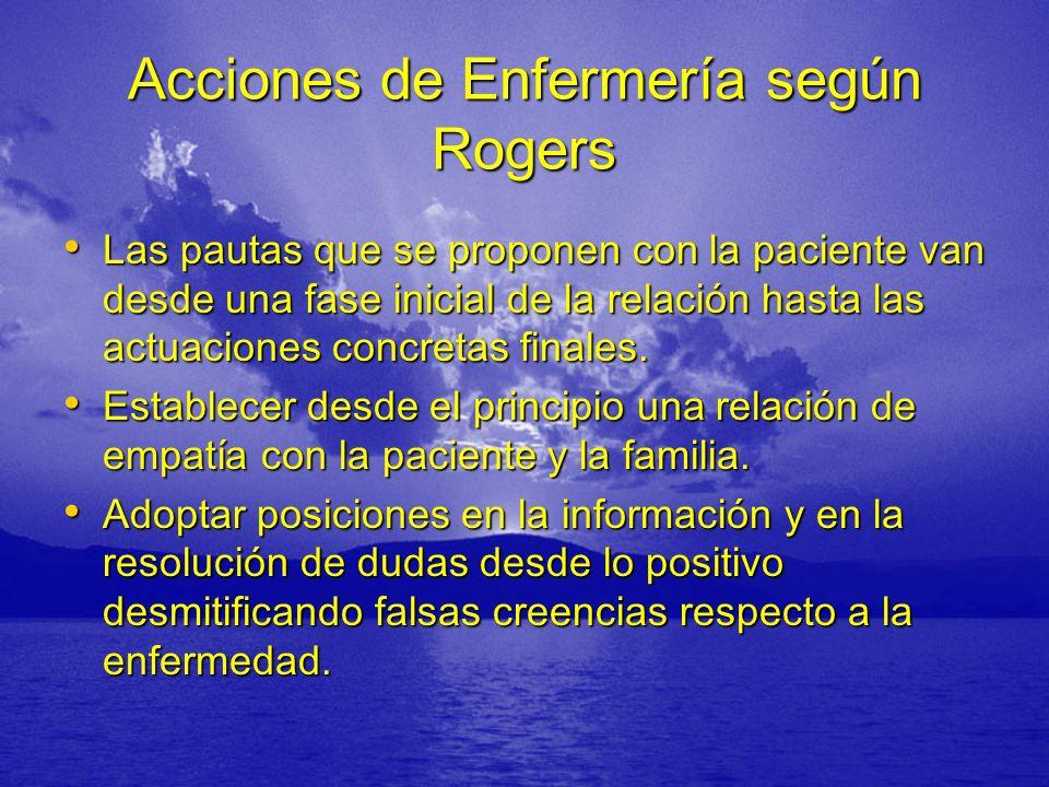 Acciones de Enfermería según Rogers