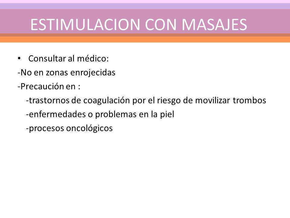 Consultar al médico: -No en zonas enrojecidas. -Precaución en : -trastornos de coagulación por el riesgo de movilizar trombos.