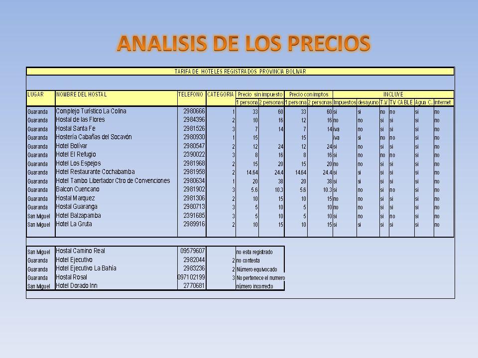 ANALISIS DE LOS PRECIOS