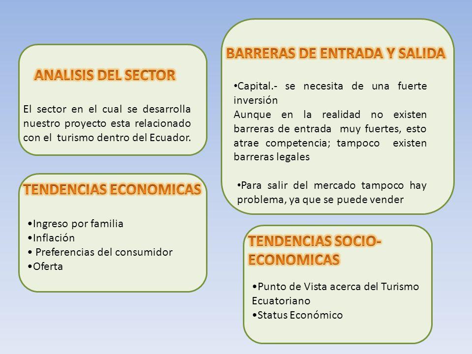 BARRERAS DE ENTRADA Y SALIDA ANALISIS DEL SECTOR