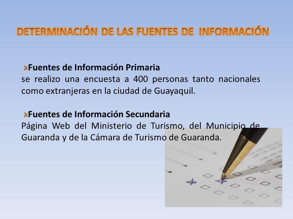 DETERMINACIÓN DE LAS FUENTES DE INFORMACIÓN