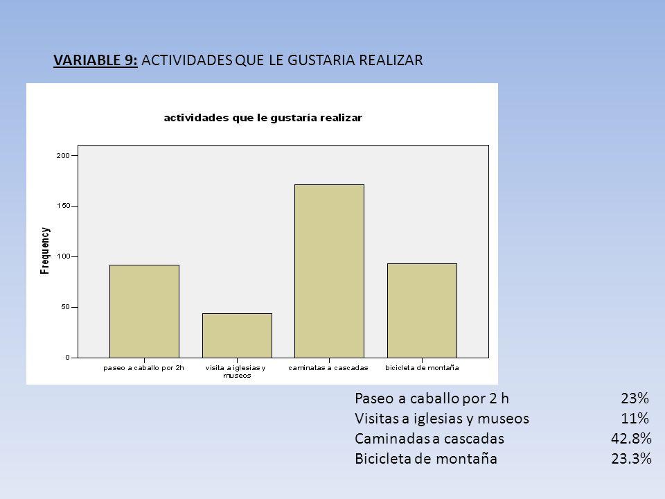 VARIABLE 9: ACTIVIDADES QUE LE GUSTARIA REALIZAR