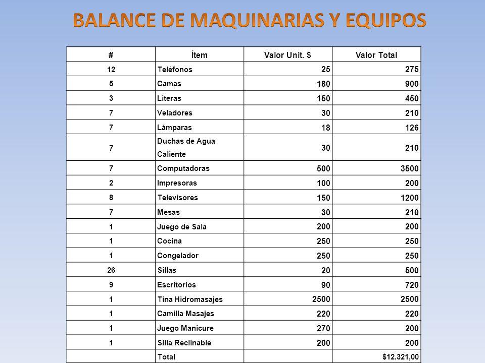 BALANCE DE MAQUINARIAS Y EQUIPOS