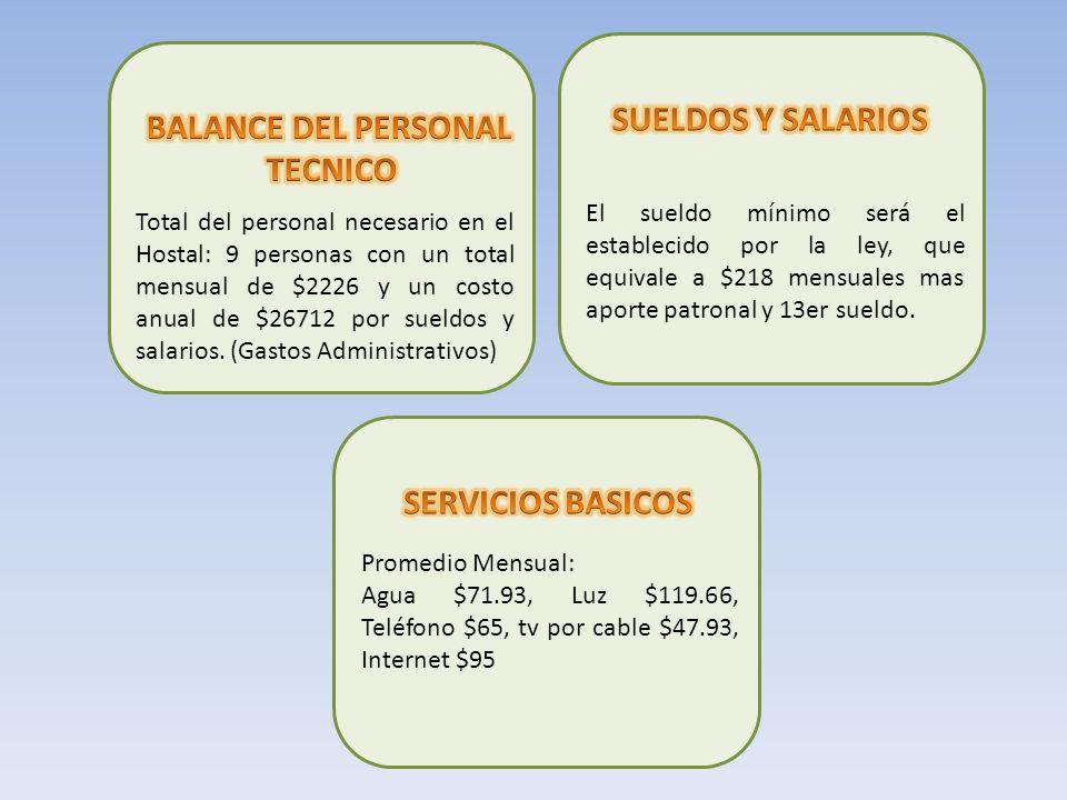 SUELDOS Y SALARIOS BALANCE DEL PERSONAL TECNICO SERVICIOS BASICOS