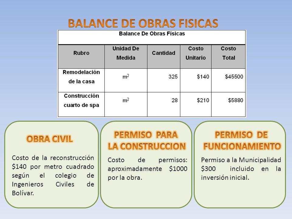 BALANCE DE OBRAS FISICAS