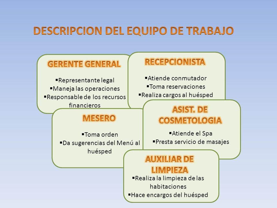 DESCRIPCION DEL EQUIPO DE TRABAJO