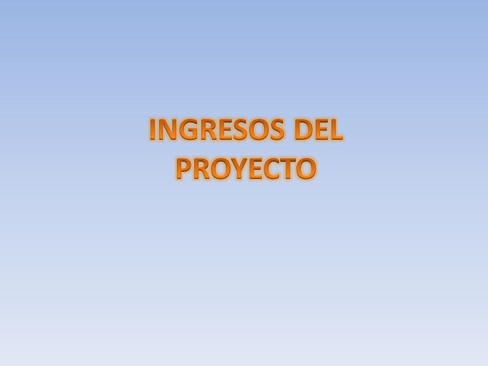 INGRESOS DEL PROYECTO