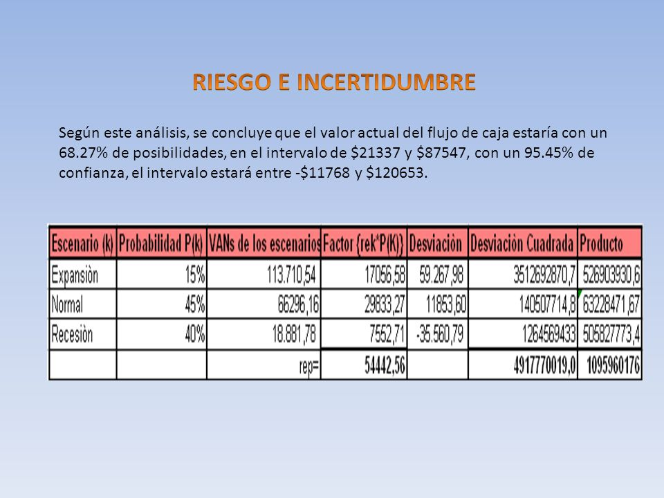 RIESGO E INCERTIDUMBRE