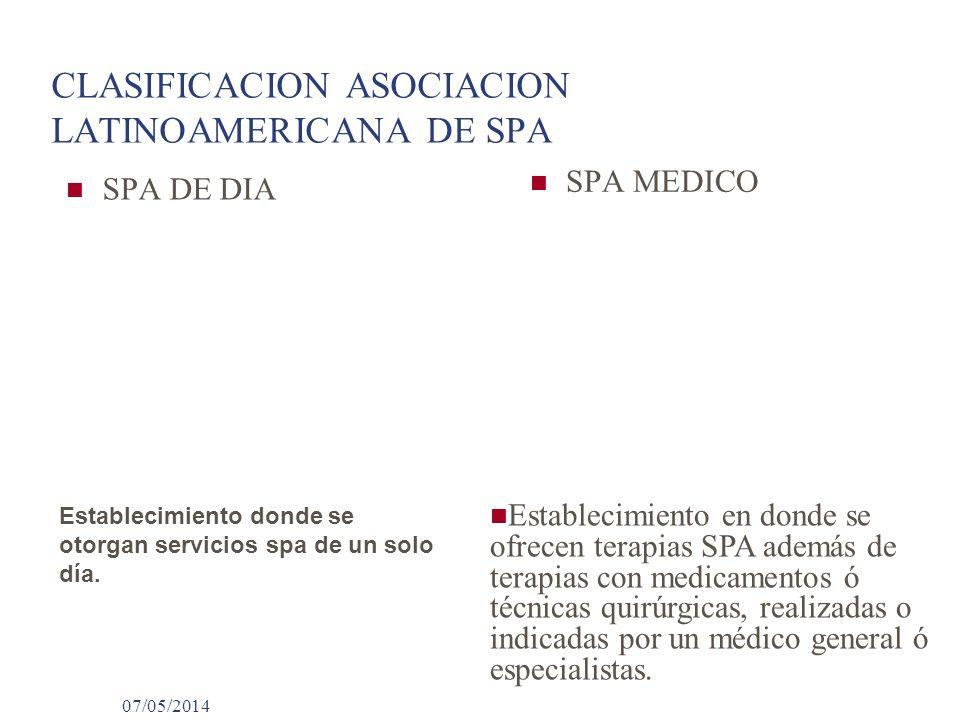 CLASIFICACION ASOCIACION LATINOAMERICANA DE SPA