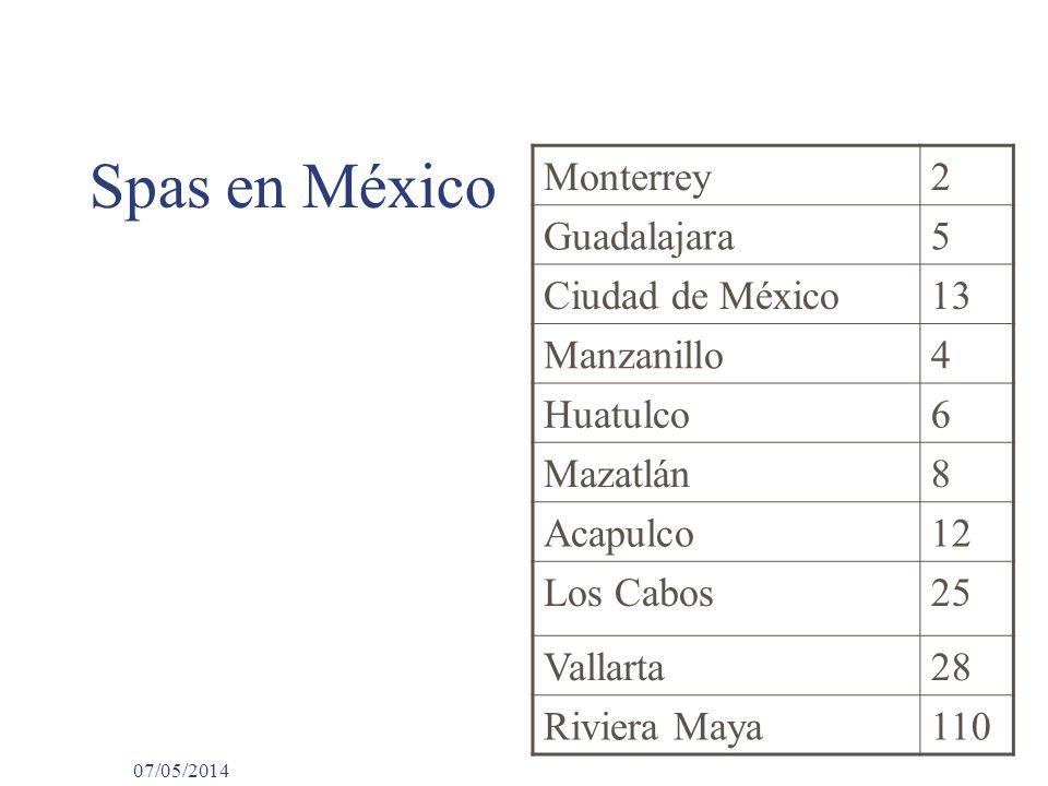 Spas en México Monterrey 2 Guadalajara 5 Ciudad de México 13