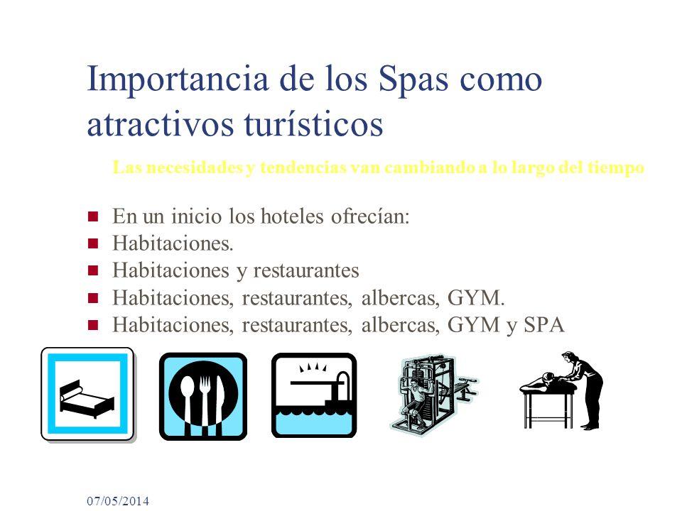 Importancia de los Spas como atractivos turísticos