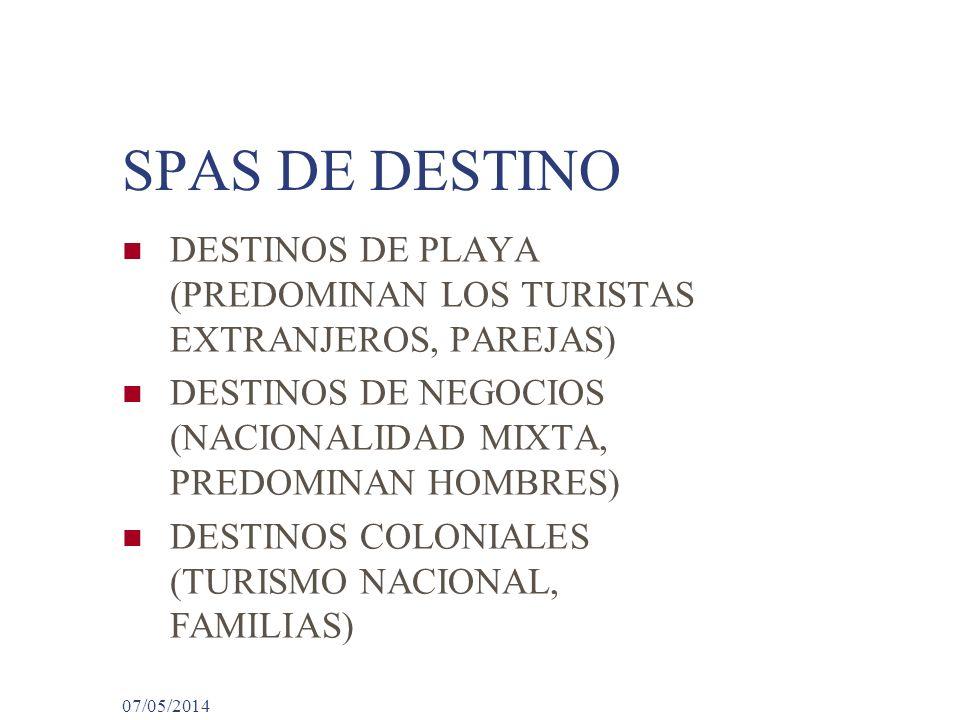 SPAS DE DESTINO DESTINOS DE PLAYA (PREDOMINAN LOS TURISTAS EXTRANJEROS, PAREJAS) DESTINOS DE NEGOCIOS (NACIONALIDAD MIXTA, PREDOMINAN HOMBRES)