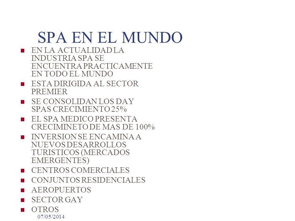 SPA EN EL MUNDO EN LA ACTUALIDAD LA INDUSTRIA SPA SE ENCUENTRA PRACTICAMENTE EN TODO EL MUNDO. ESTA DIRIGIDA AL SECTOR PREMIER.