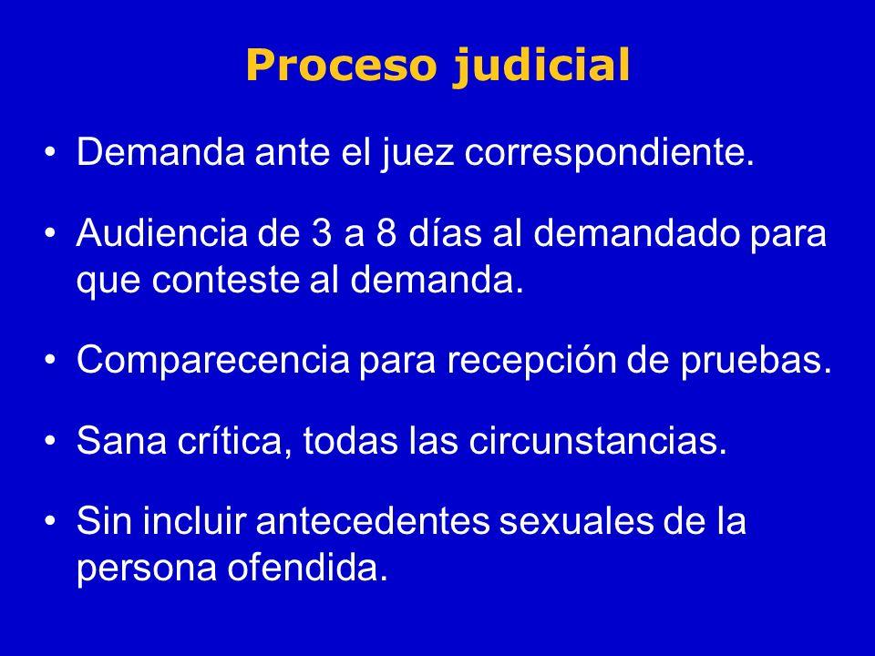 Proceso judicial Demanda ante el juez correspondiente.