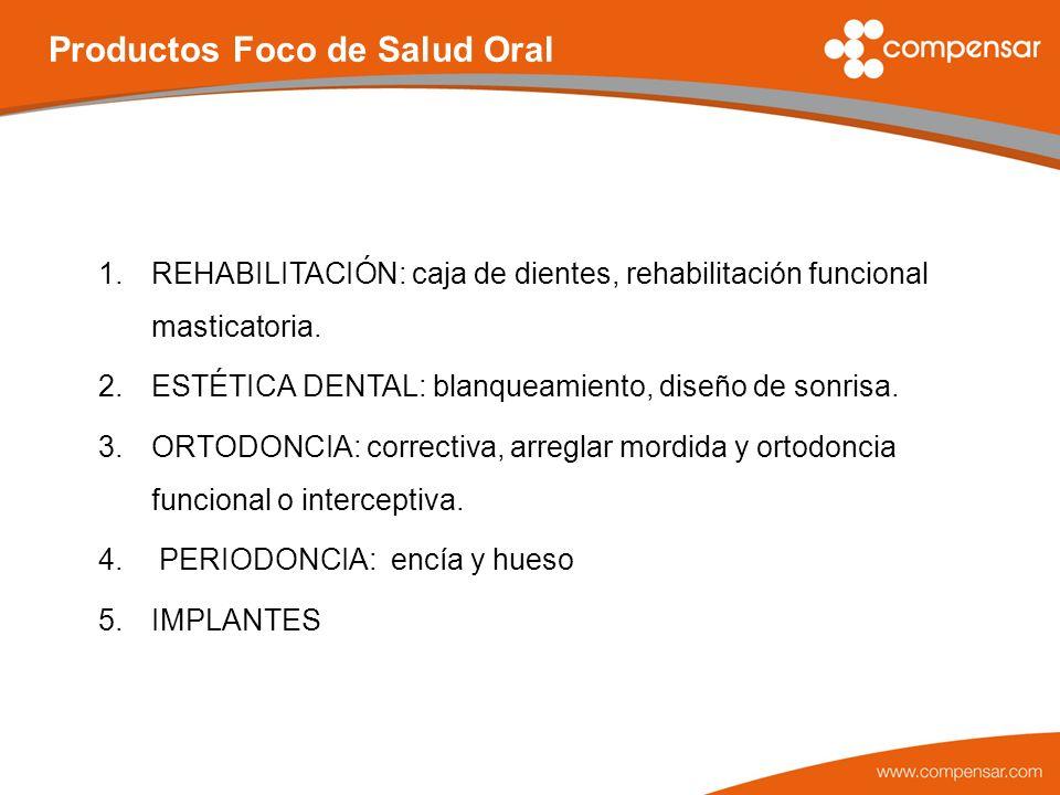 Productos Foco de Salud Oral
